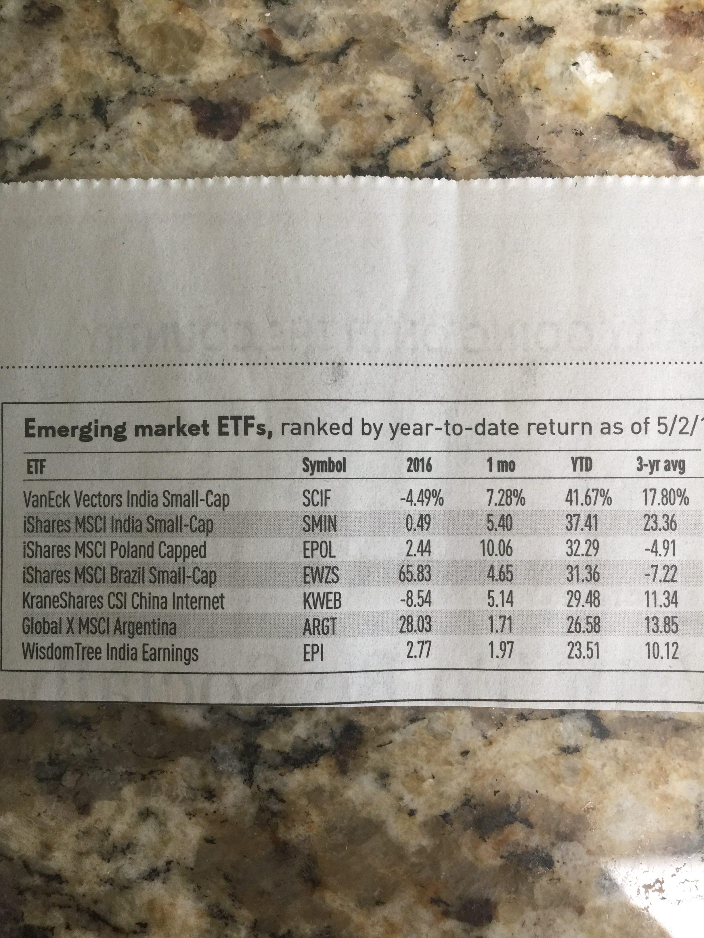 Emerging Market ETF